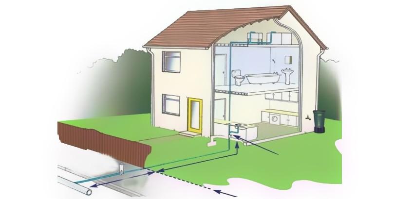 Kanalizacijos ir vandentiekio prijungimas prie miesto tinklų - Nuotekų valymo sprendimai